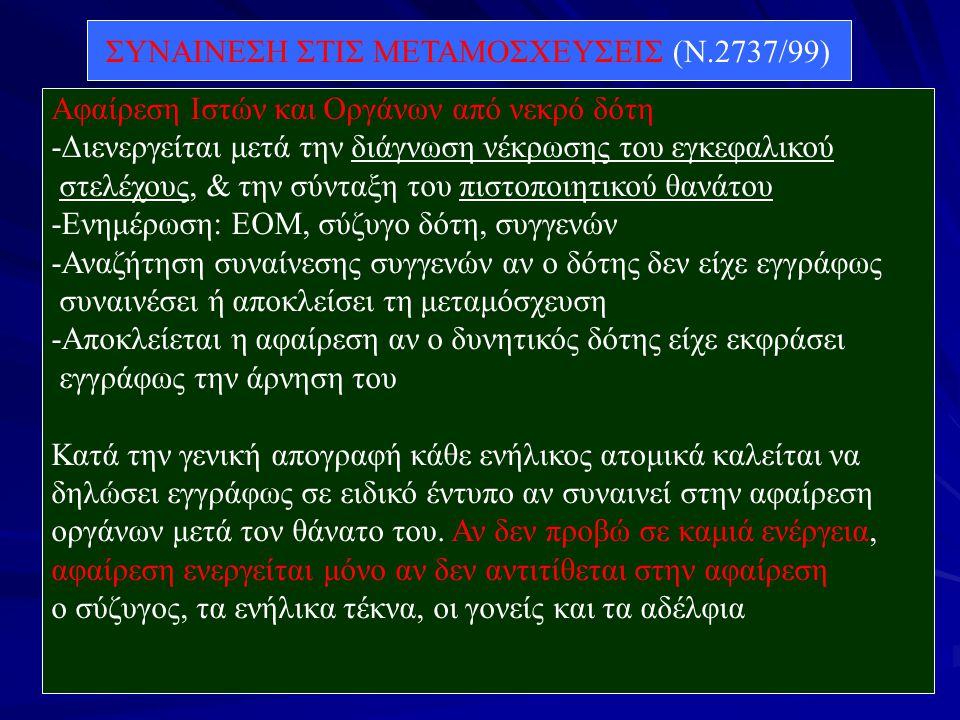 ΣΥΝΑΙΝΕΣΗ ΣΤΙΣ ΜΕΤΑΜΟΣΧΕΥΣΕΙΣ (Ν.2737/99)