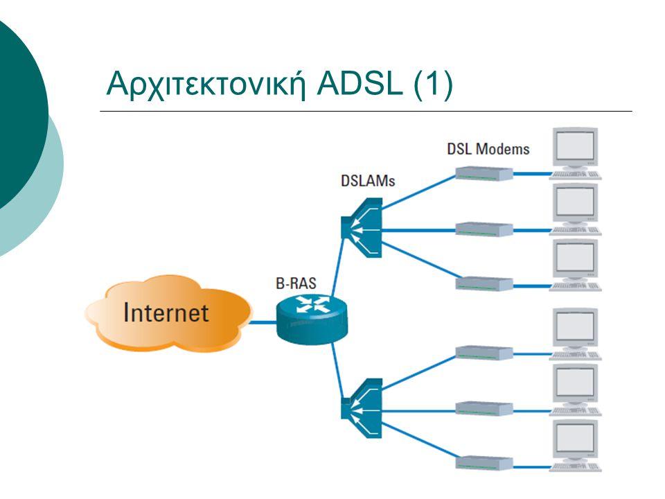 Αρχιτεκτονική ADSL (1)
