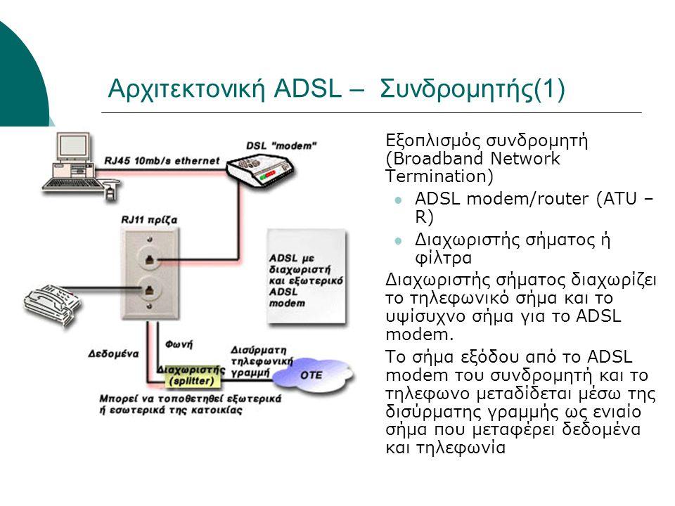 Αρχιτεκτονική ADSL – Συνδρομητής(1)