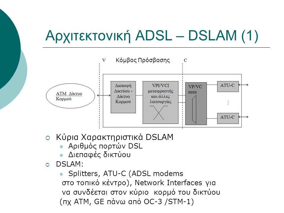 Αρχιτεκτονική ADSL – DSLAM (1)