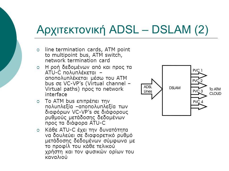 Αρχιτεκτονική ADSL – DSLAM (2)