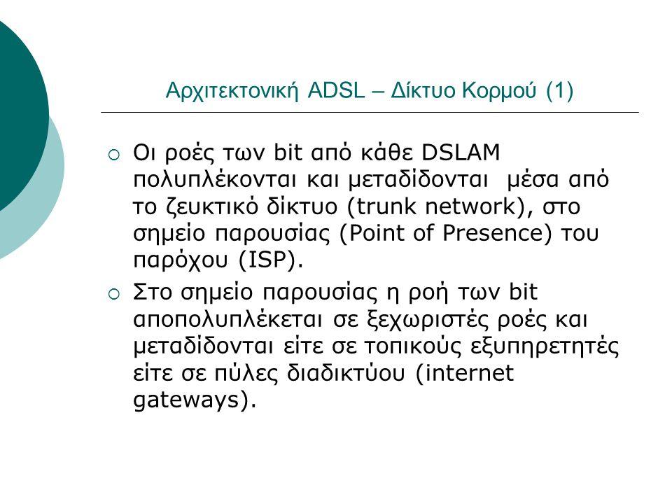 Αρχιτεκτονική ADSL – Δίκτυο Κορμού (1)