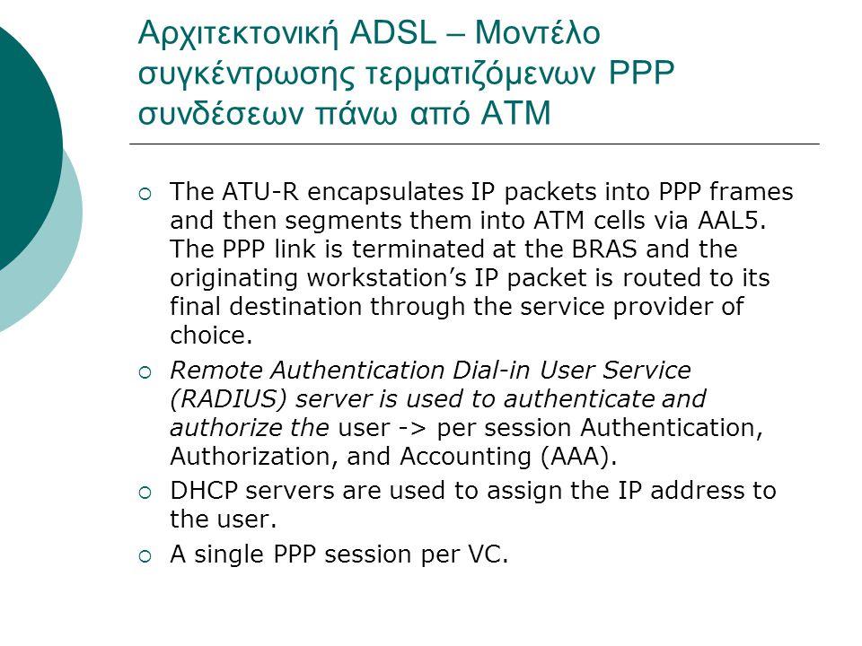 Αρχιτεκτονική ADSL – Mοντέλο συγκέντρωσης τερματιζόμενων PPP συνδέσεων πάνω από ATM