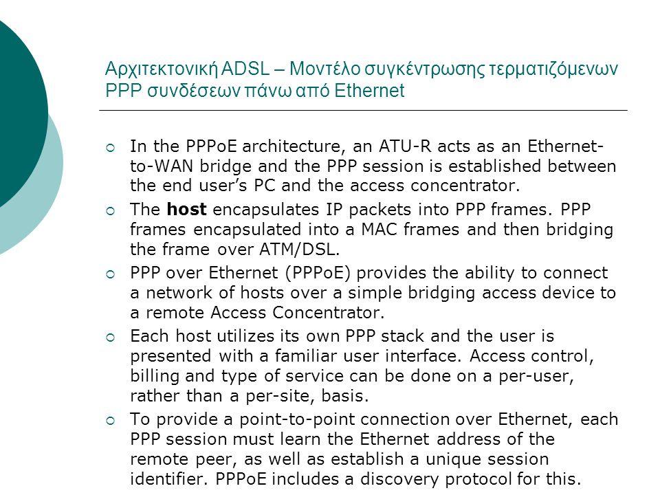 Αρχιτεκτονική ADSL – Mοντέλο συγκέντρωσης τερματιζόμενων PPP συνδέσεων πάνω από Ethernet