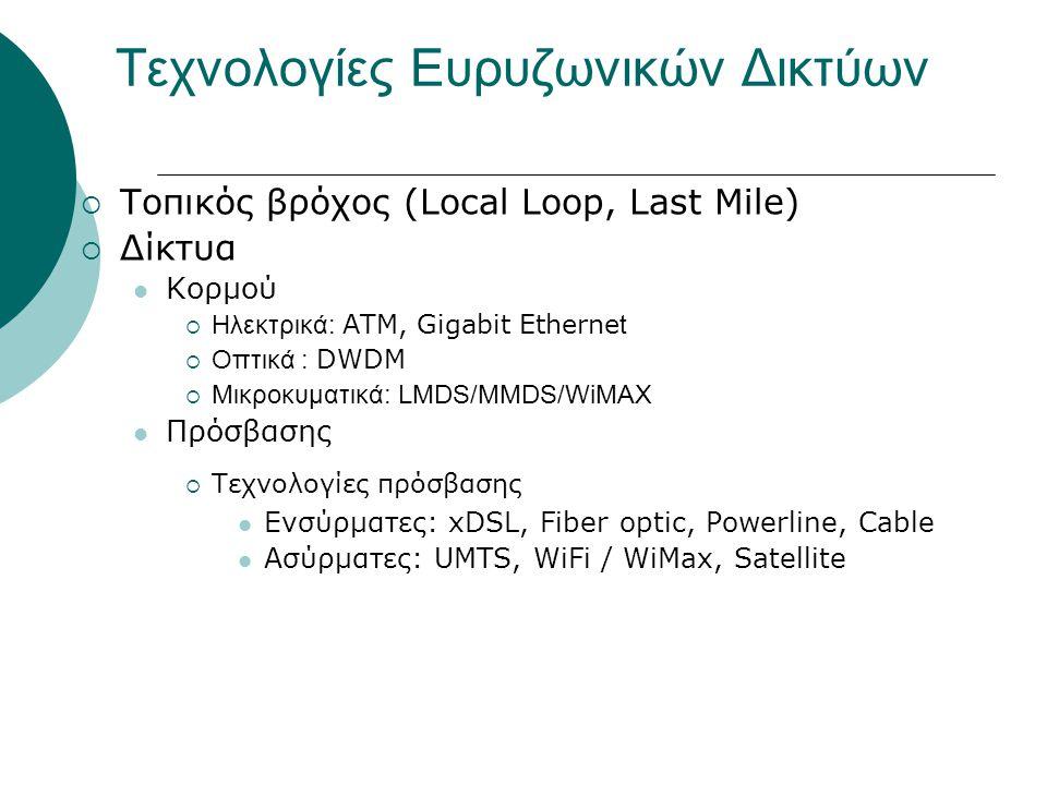 Τεχνολογίες Ευρυζωνικών Δικτύων