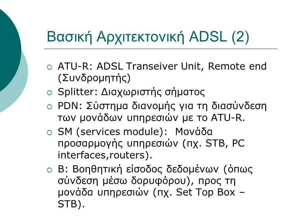 Βασική Αρχιτεκτονική ADSL (2)