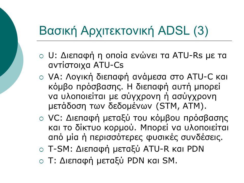 Βασική Αρχιτεκτονική ADSL (3)