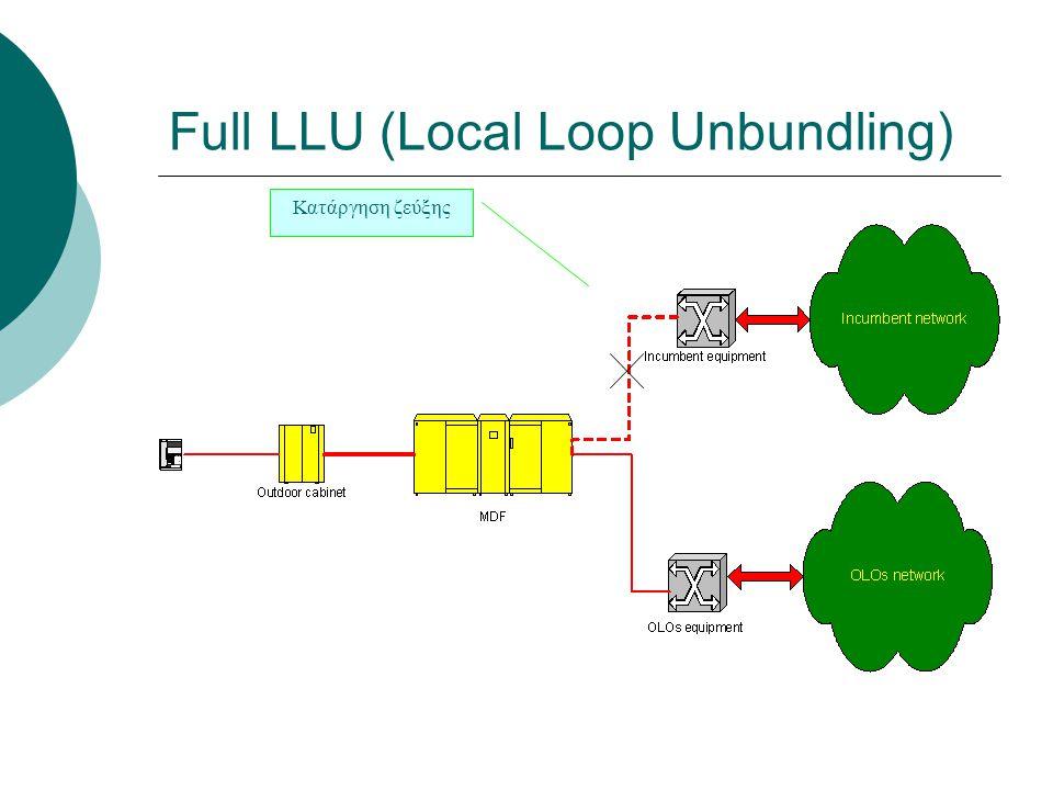 Full LLU (Local Loop Unbundling)