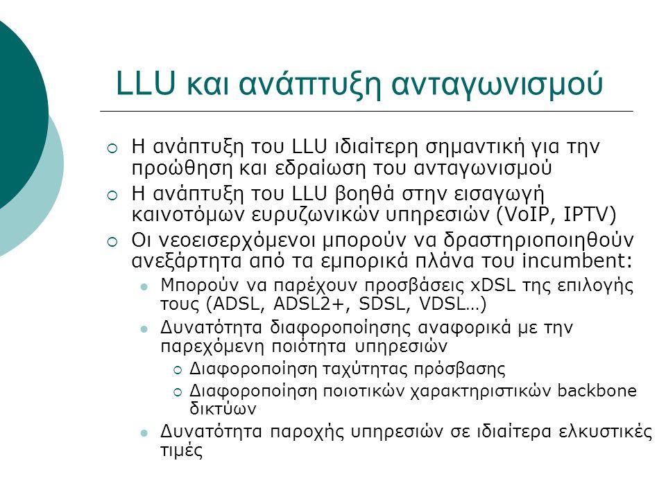 LLU και ανάπτυξη ανταγωνισμού