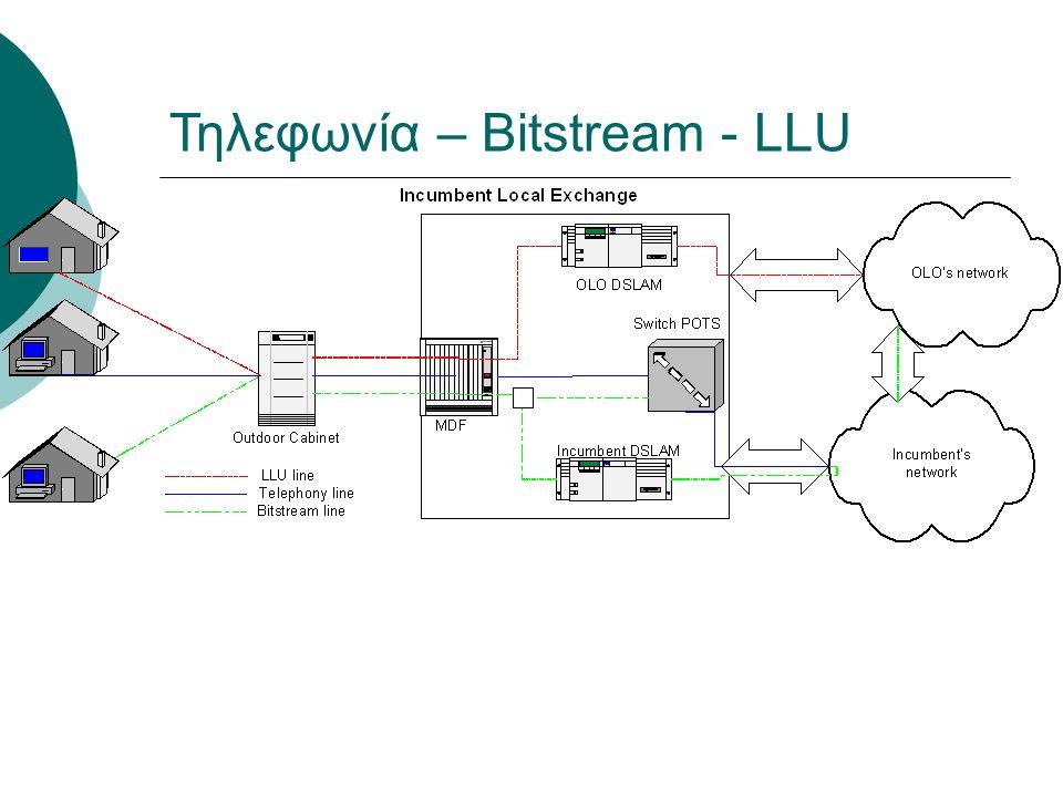 Τηλεφωνία – Bitstream - LLU