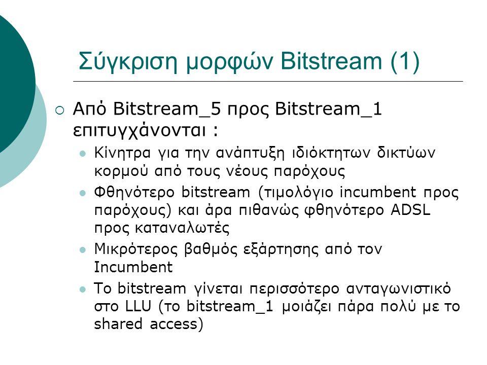 Σύγκριση μορφών Bitstream (1)