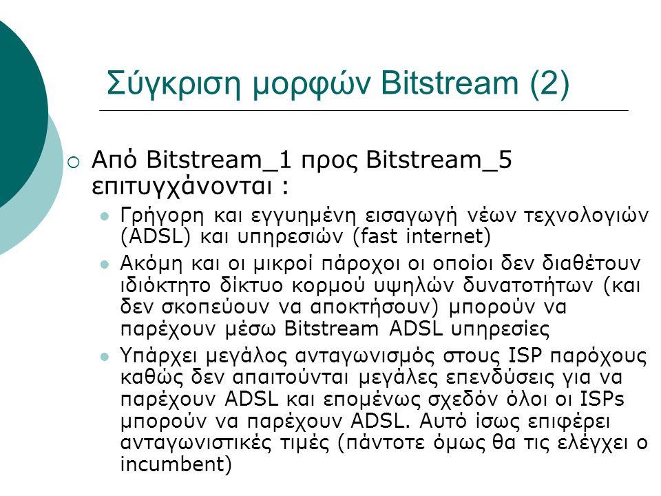 Σύγκριση μορφών Bitstream (2)