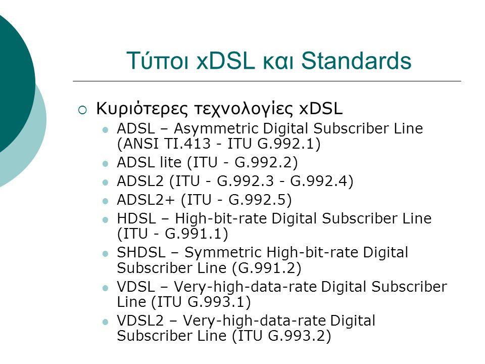Τύποι xDSL και Standards