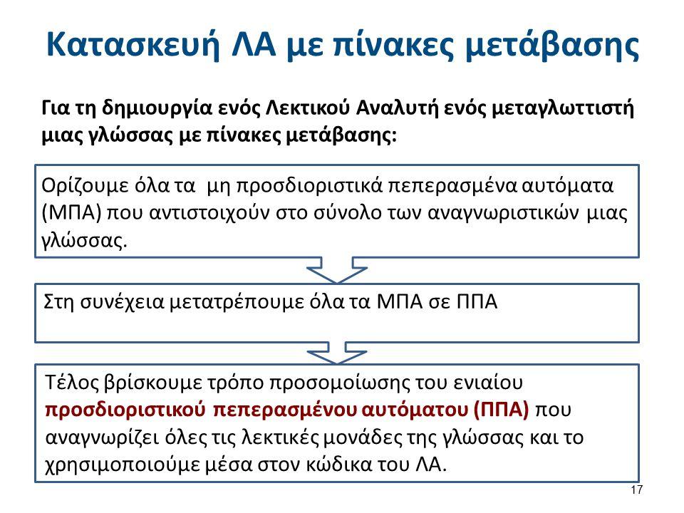Ολοκλήρωση ΠΠΑ σε διάγραμμα μετάβασης