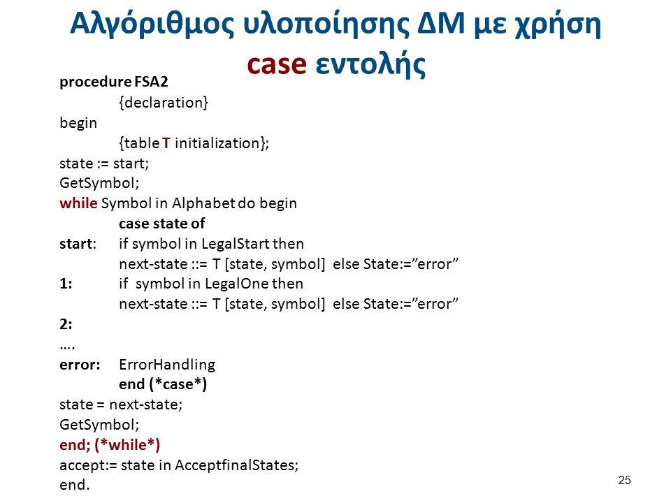Αλγόριθμος αναγνώρισης των σχολίων της Pascal με case εντολή