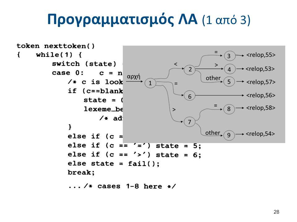 Προγραμματισμός ΛΑ (2 από 3)