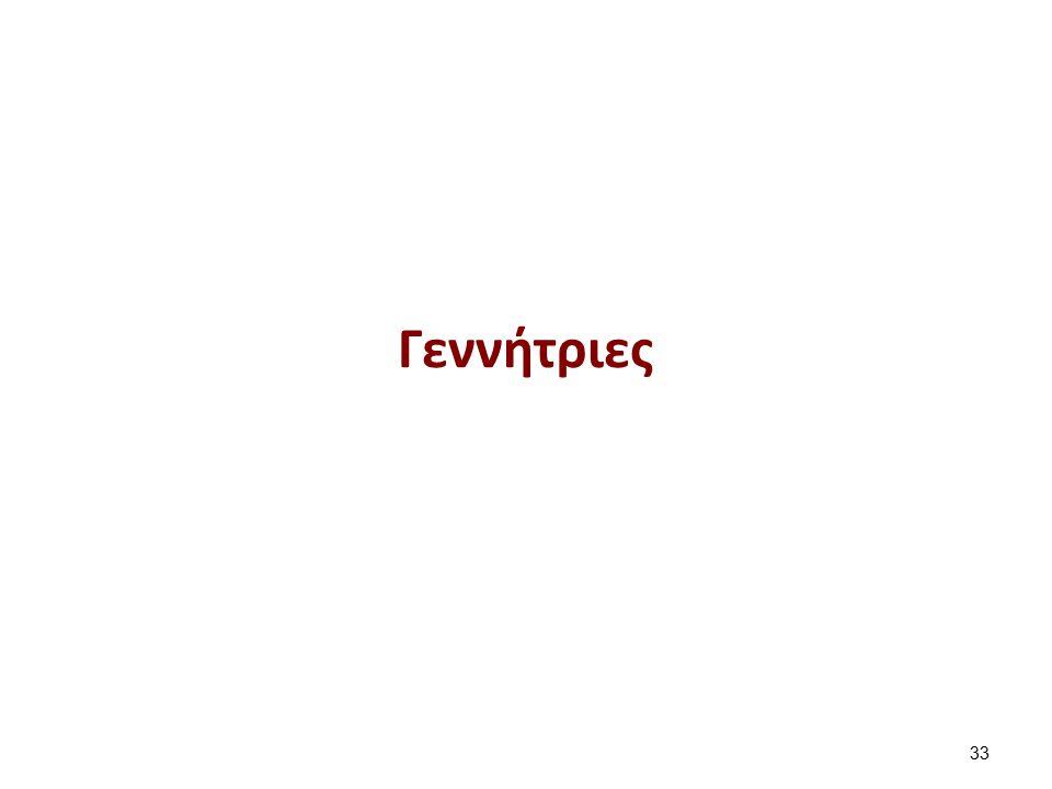 Γεννήτριες λεκτικών αναλυτών (1 από 2)