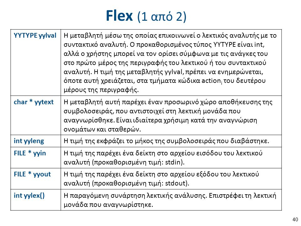 Flex (2 από 2) register int input()