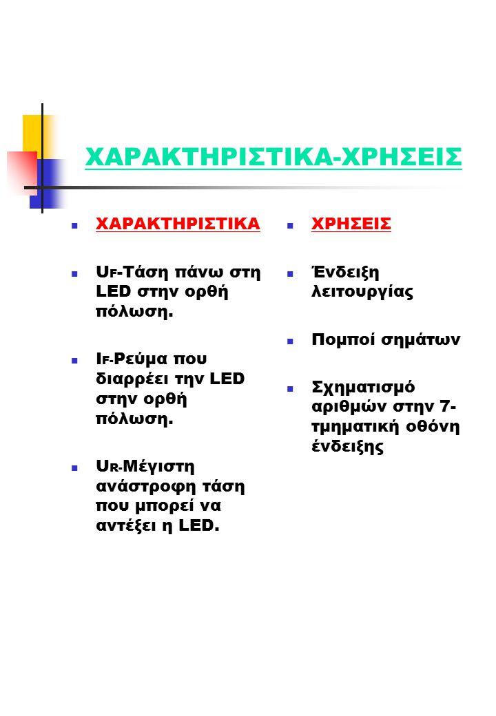 ΧΑΡΑΚΤΗΡΙΣΤΙΚΑ-ΧΡΗΣΕΙΣ
