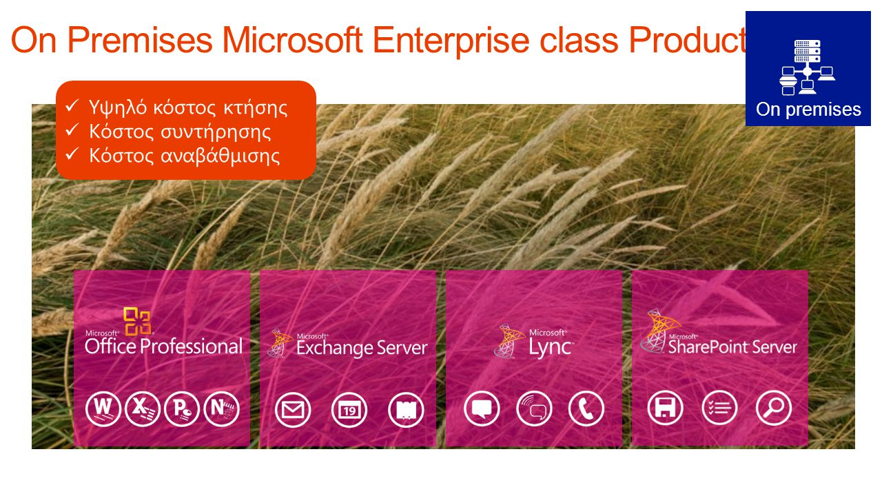 On Premises Microsoft Enterprise class Products
