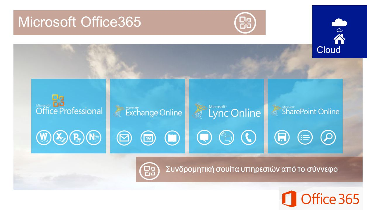 Cloud Microsoft Οffice365 Συνδρομητική σουίτα υπηρεσιών από το σύννεφο
