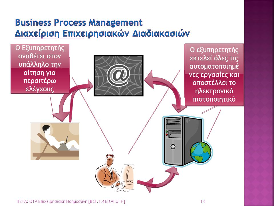 Business Process Management Διαχείριση Επιχειρησιακών Διαδιακασιών