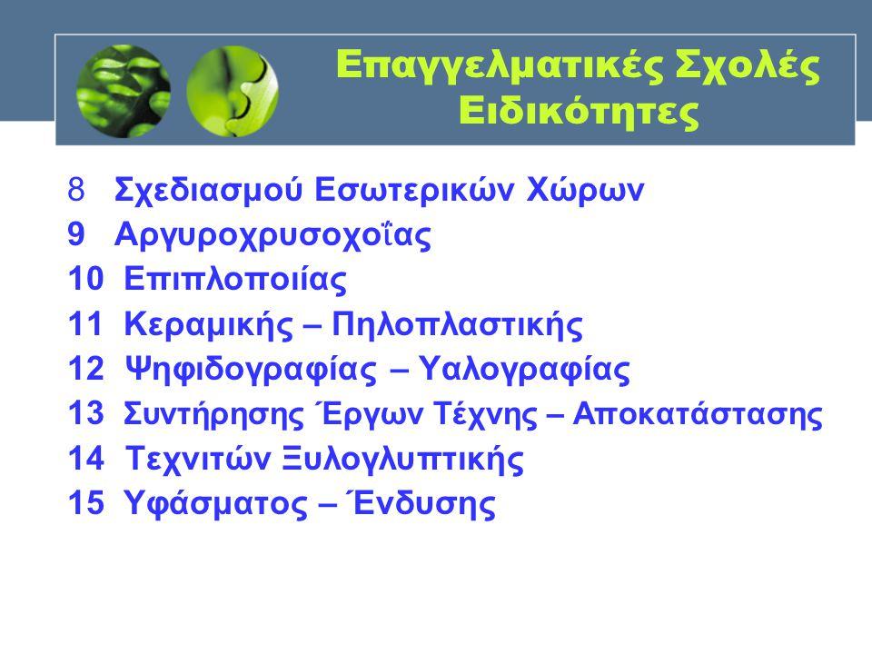 Επαγγελματικές Σχολές Ειδικότητες