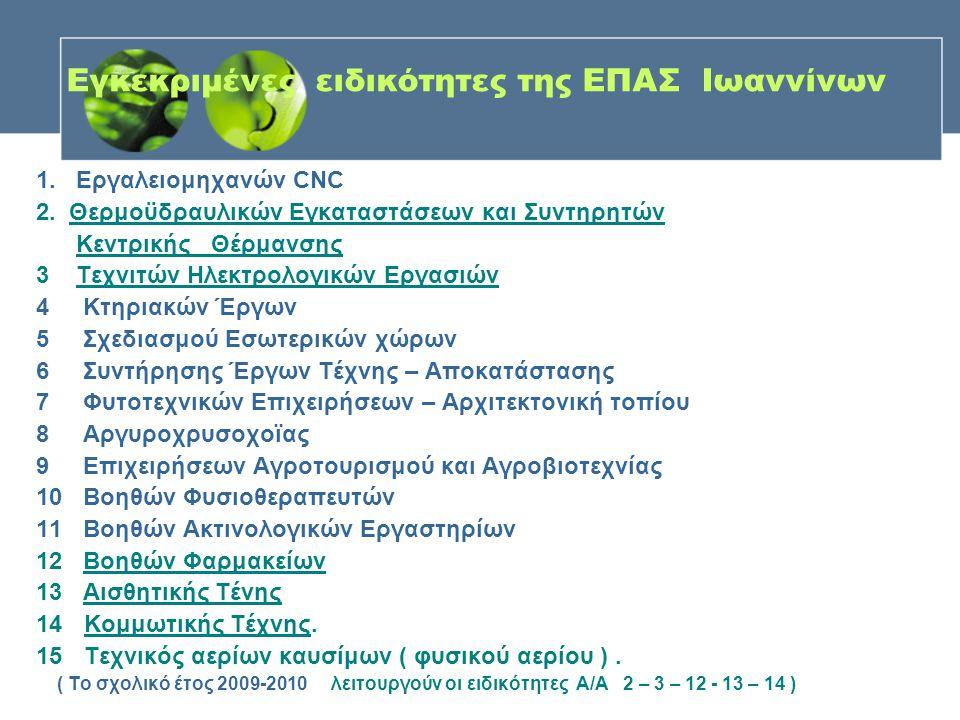 Εγκεκριμένες ειδικότητες της ΕΠΑΣ Ιωαννίνων