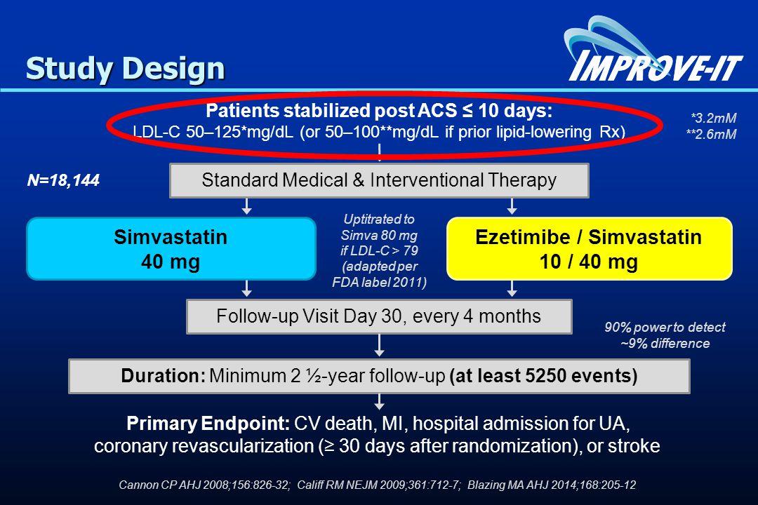 Patients stabilized post ACS ≤ 10 days: