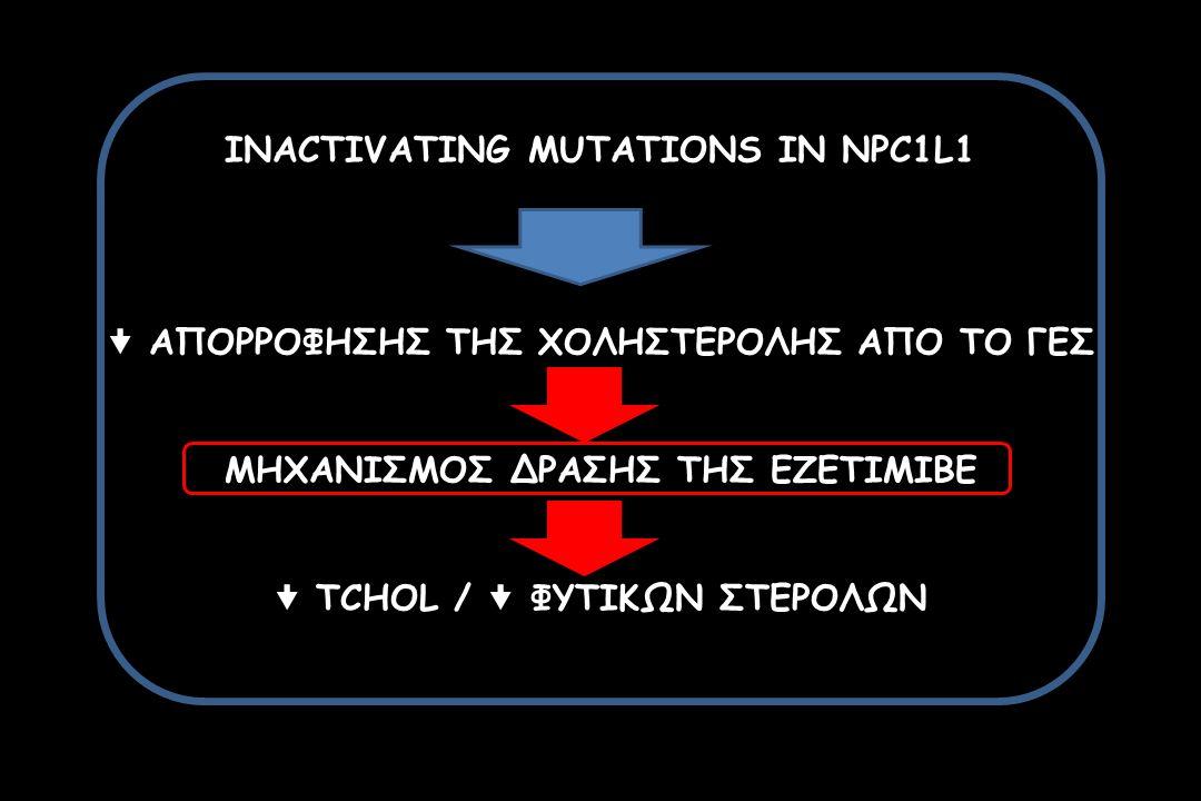 INACTIVATING MUTATIONS IN NPC1L1