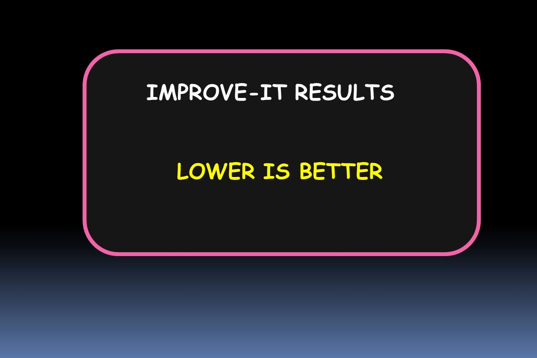 IMPROVE-IT RESULTS LOWER IS BETTER