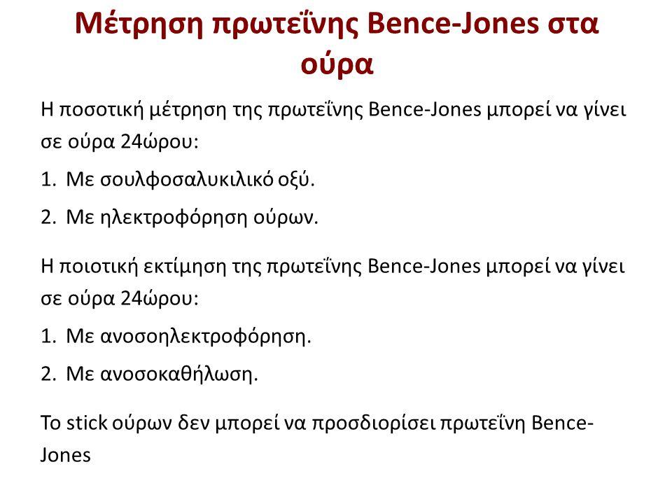 Δείγματα προσδιορισμού πρωτεΐνης Bence-Jones