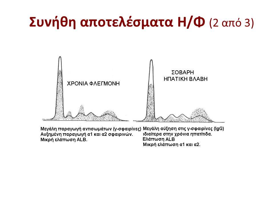 Συνήθη αποτελέσματα Η/Φ (3 από 3)