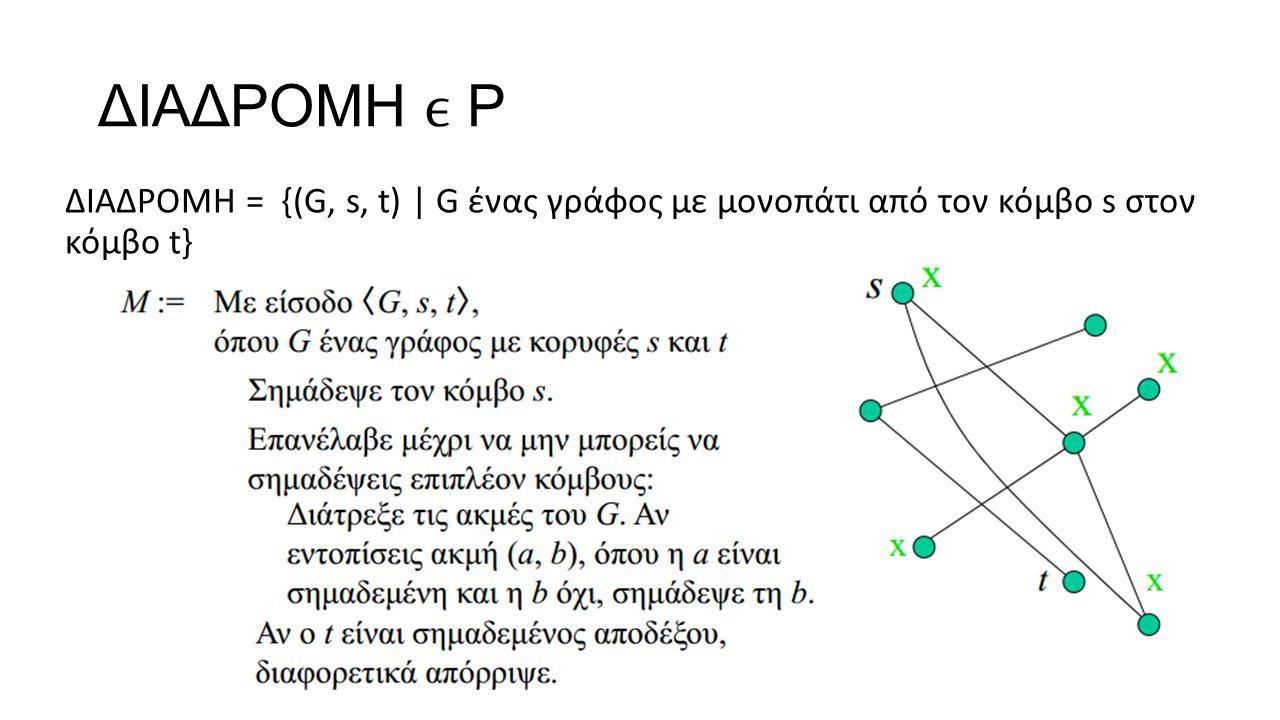 ΔΙΑΔΡΟΜΗ ϵ Ρ ΔΙΑΔΡΟΜΗ = {(G, s, t) | G ένας γράφος με μονοπάτι από τον κόμβο s στον κόμβο t}