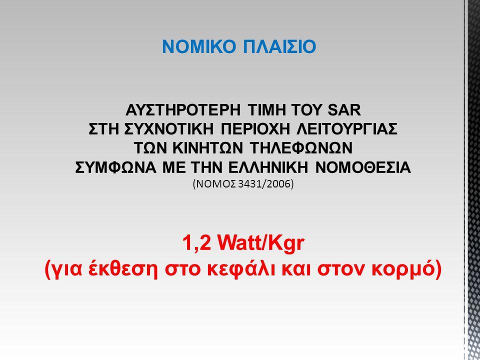 1,2 Watt/Kgr (για έκθεση στο κεφάλι και στον κορμό)