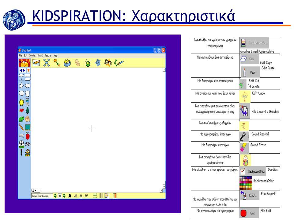 KIDSPIRATION: Χαρακτηριστικά