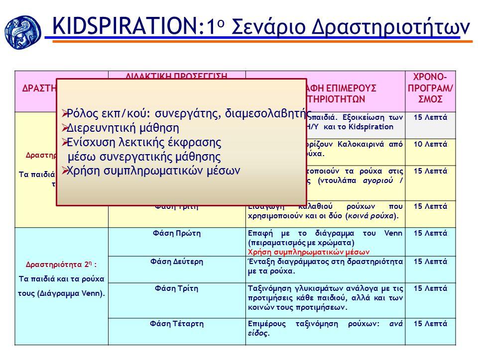 KIDSPIRATION:1ο Σενάριο Δραστηριοτήτων