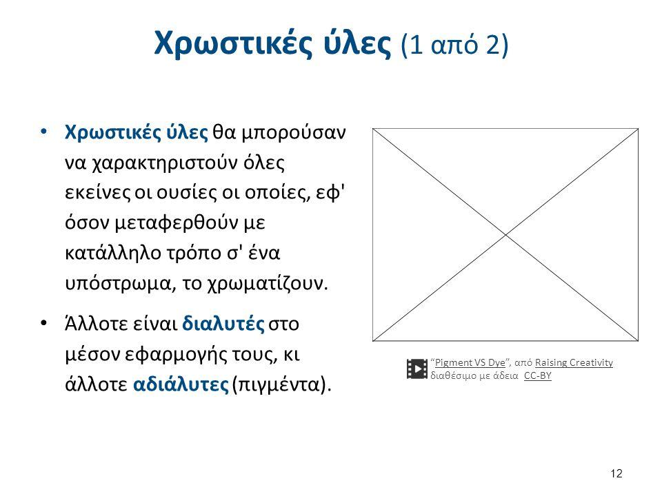 Simple reflectance , από Phidauex διαθέσιμο ως κοινό κτήμα
