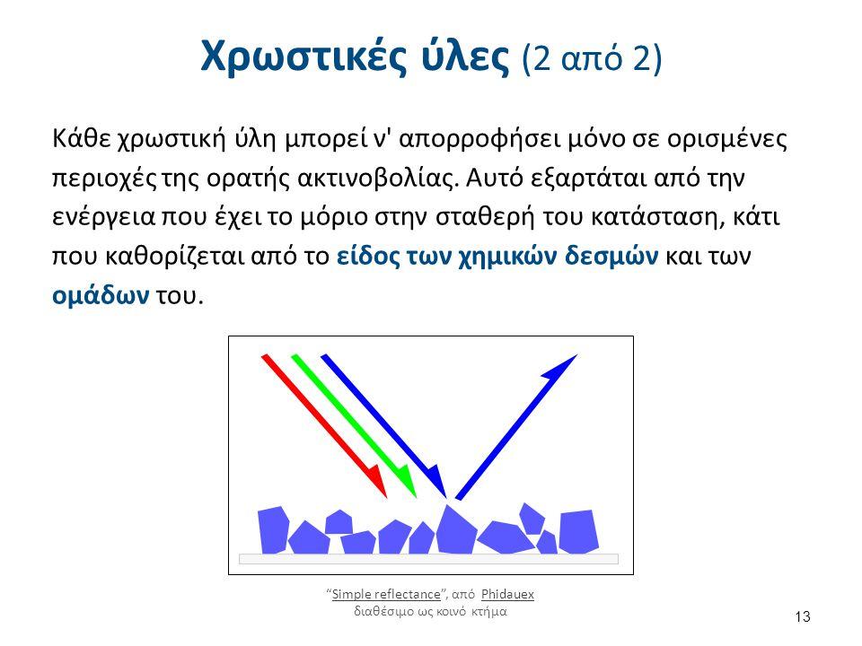 Η εξίσωση του Planck (1 από 2)