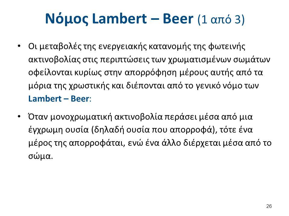 Νόμος Lambert – Beer (2 από 3)
