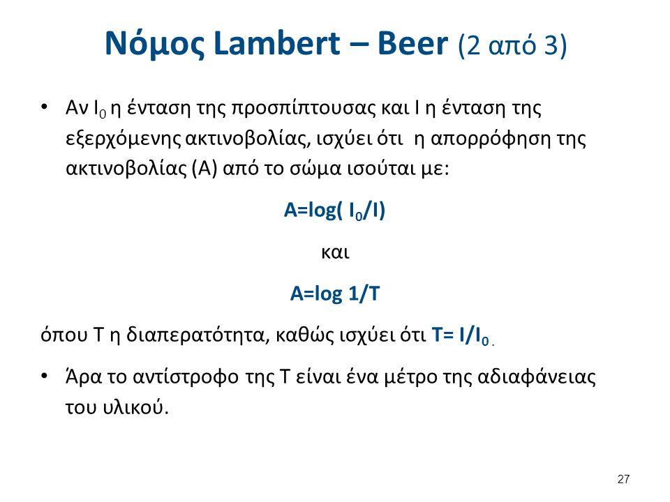 Νόμος Lambert – Beer (3 από 3)