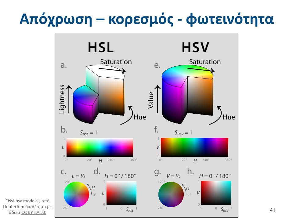 Παράδειγμα χρώματος (1 από 2)