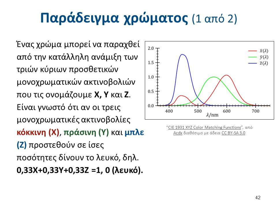 Παράδειγμα χρώματος (2 από 2)