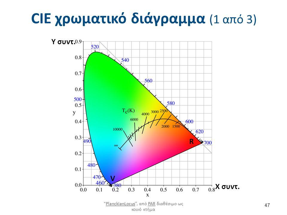 CIE χρωματικό διάγραμμα (2 από 3)