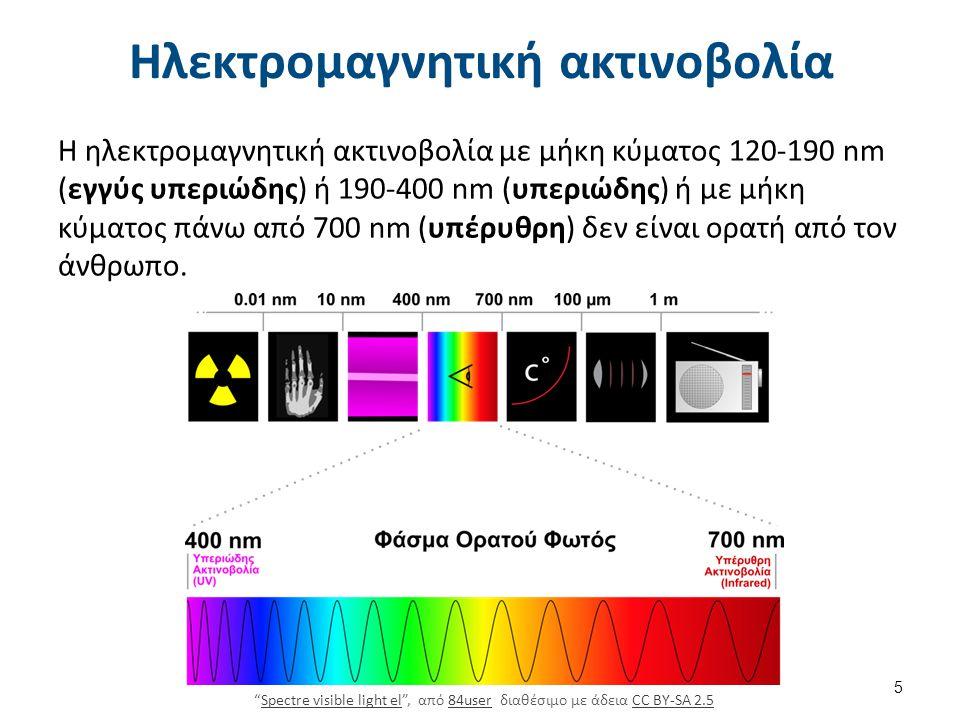 Φάσμα ορατού φωτός Χρώμα Περιοχή μήκους κύματος σε nm
