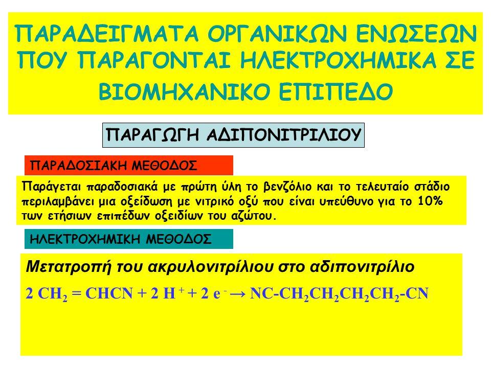 ΠΑΡΑΓΩΓΗ ΑΔΙΠΟΝΙΤΡΙΛΙΟΥ