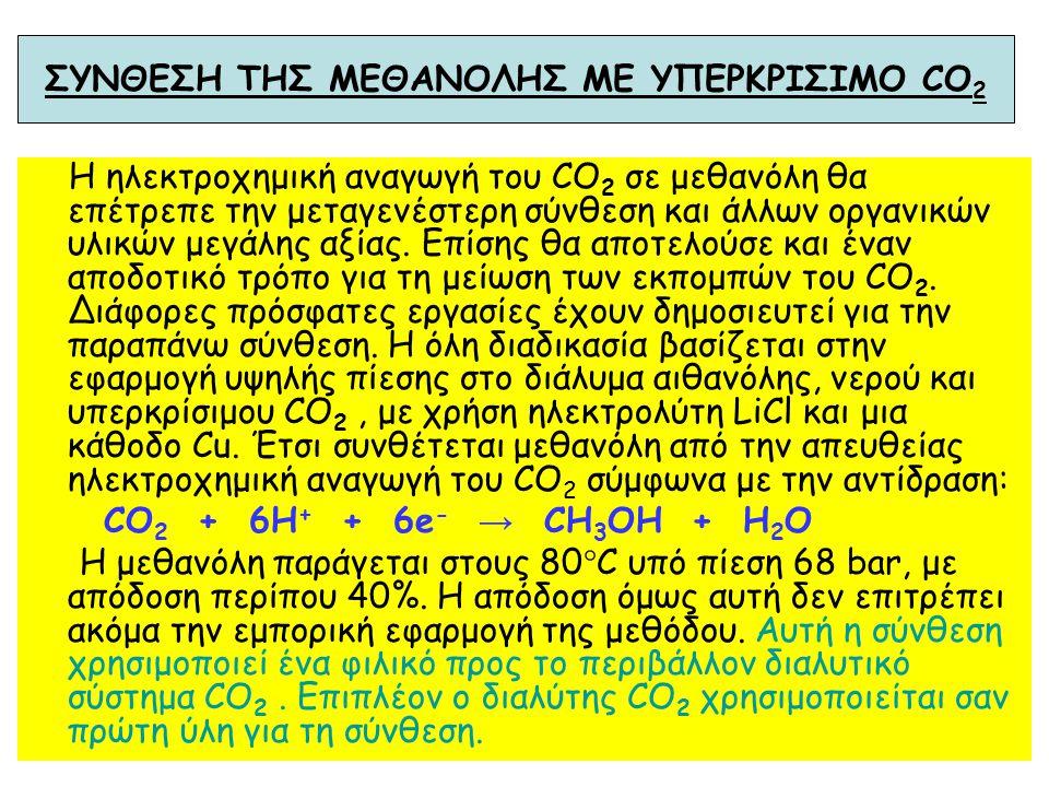 ΣΥΝΘΕΣΗ ΤΗΣ ΜΕΘΑΝΟΛΗΣ ΜΕ ΥΠΕΡΚΡΙΣΙΜΟ CO2