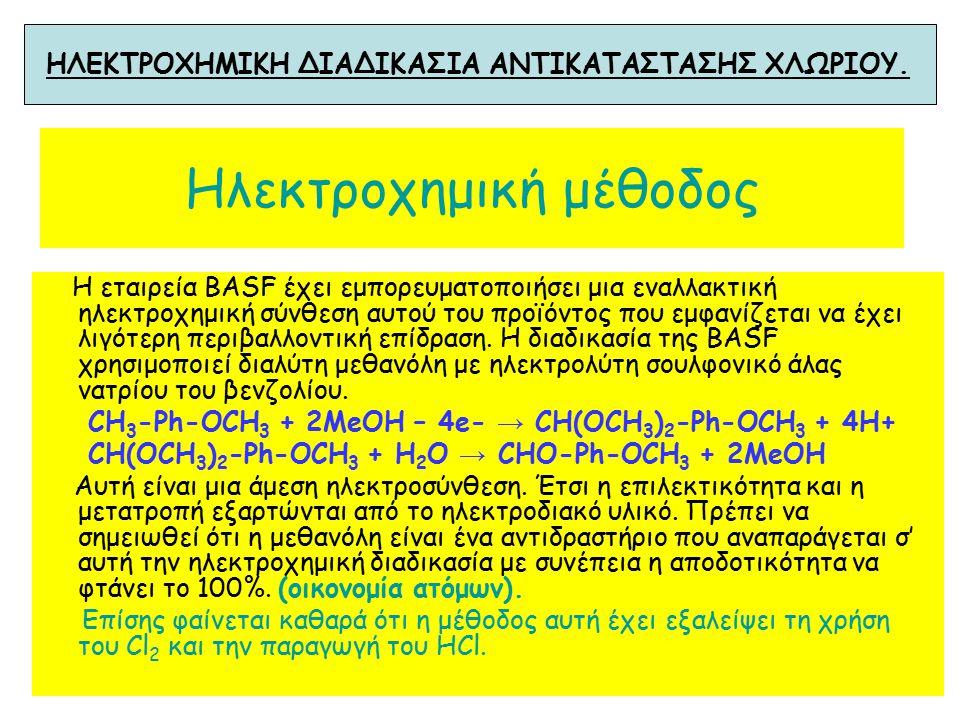 Ηλεκτροχημική μέθοδος