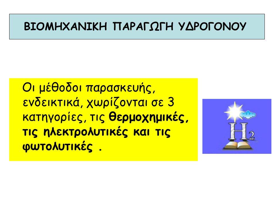 ΒΙΟΜΗΧΑΝΙΚΗ ΠΑΡΑΓΩΓΗ ΥΔΡΟΓΟΝΟΥ