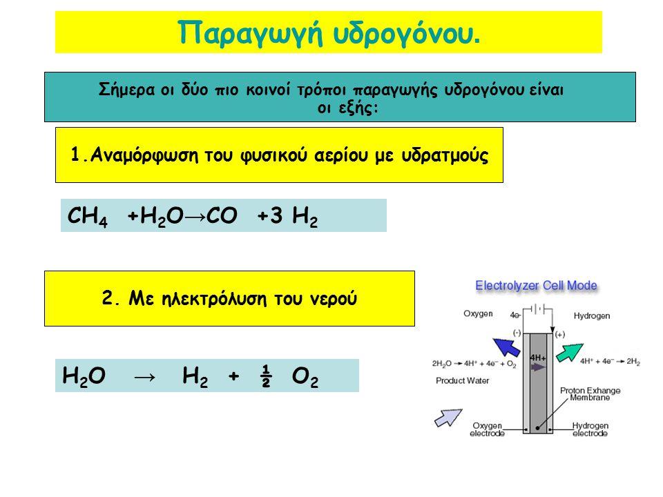 Παραγωγή υδρογόνου. CH4 +H2O→CO +3 H2 H2O → H2 + ½ O2
